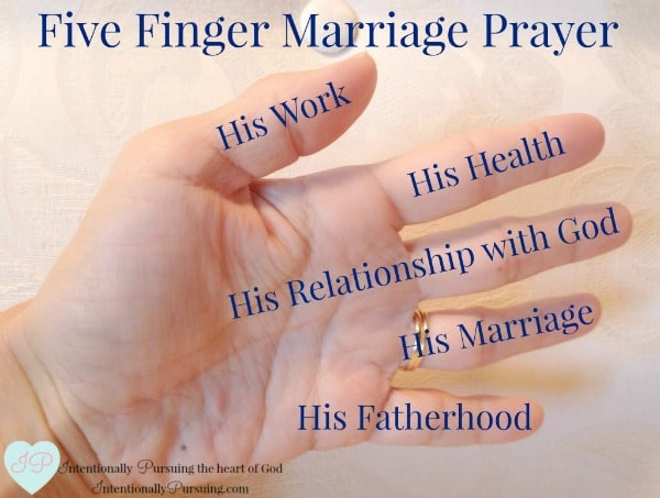 Five Finger Marriage Prayer - IntentionallyPursuing.com